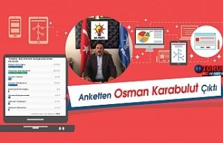 Anketten Osman Karabulut Çıktı