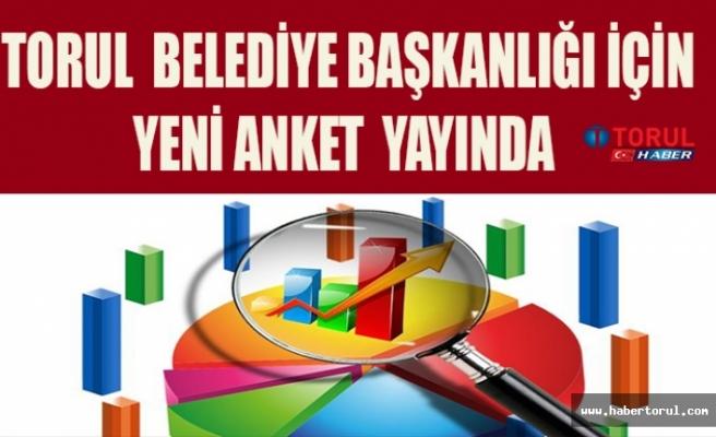 Torul Belediyesi için ANKET yayında